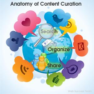 ContentCuration2